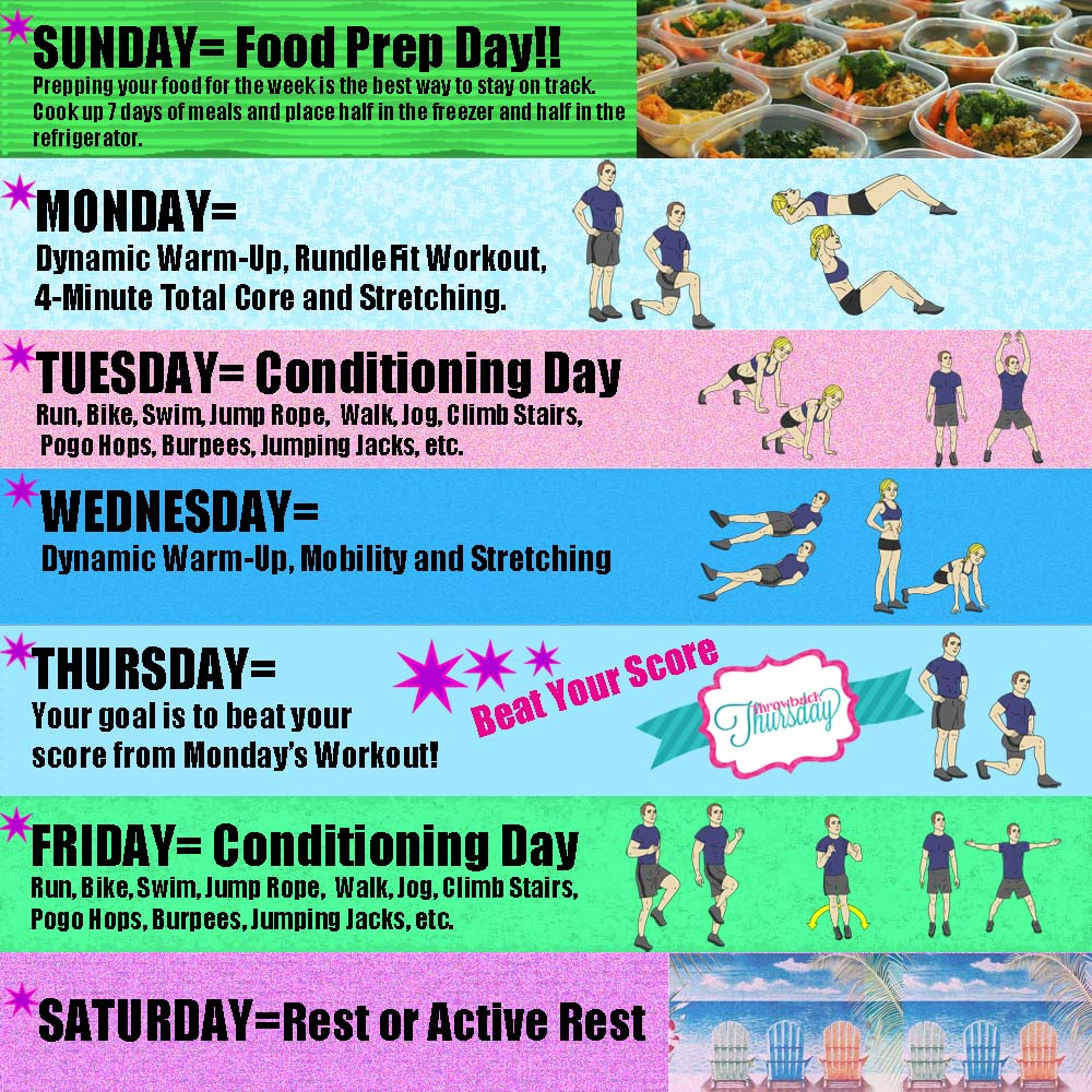 12-Week Trainer Infographic