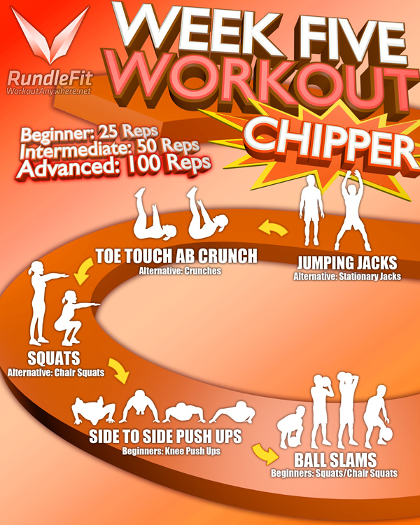 Week Five Chipper Workout Infographic