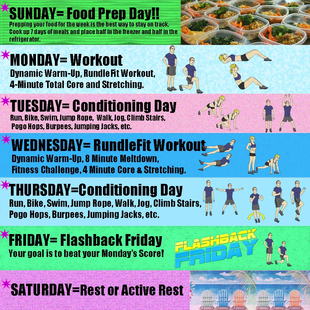 Advanced12-Week Trainer Infographic