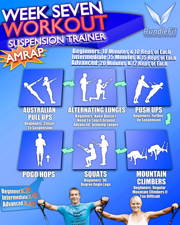 Weekly Workout #16: Suspension Trainer Workout