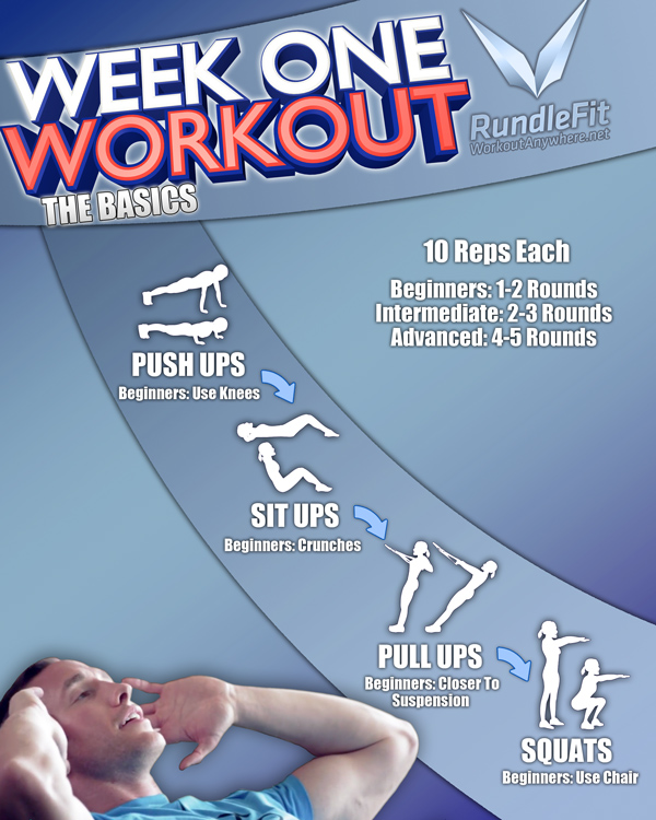 The Basics Workout
